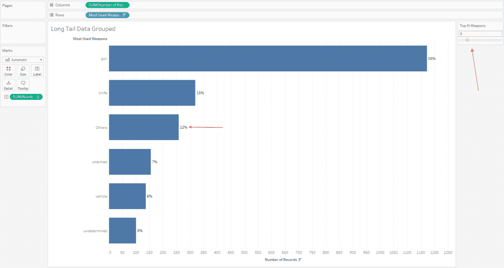Tableau N and Other by Category