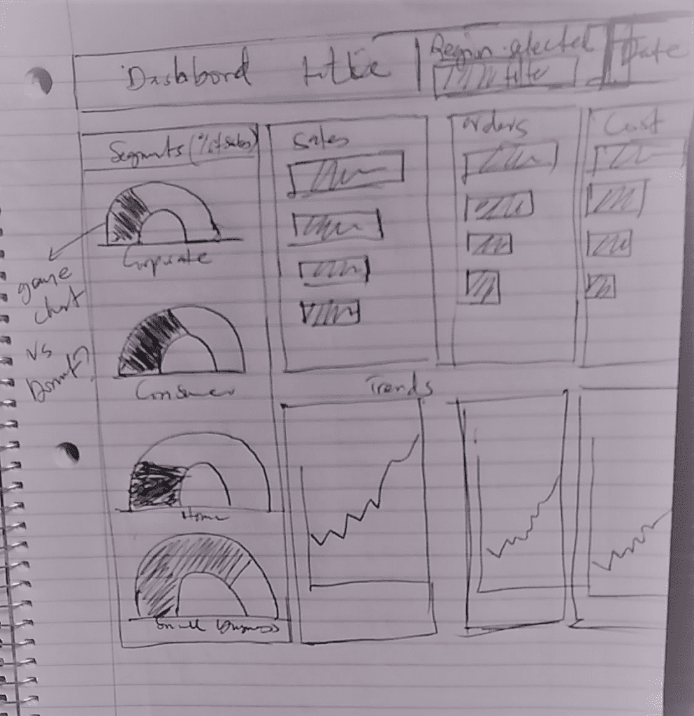 Sketching a Draft is One of the Best Tableau Dashboard Best Practices