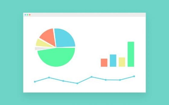 Customer Profitability Analysis Example Blog