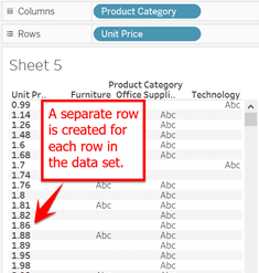Dimensions and Measures in Tableau