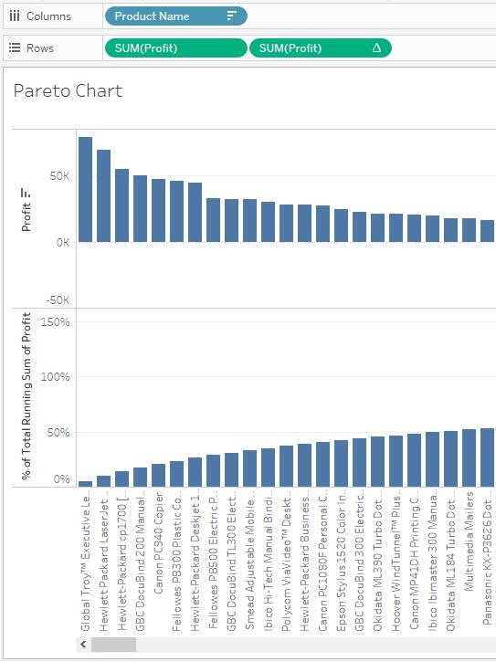 Pareto Chart Tableau