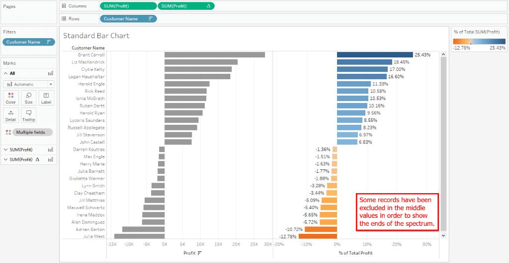 Tableau Bar Charts