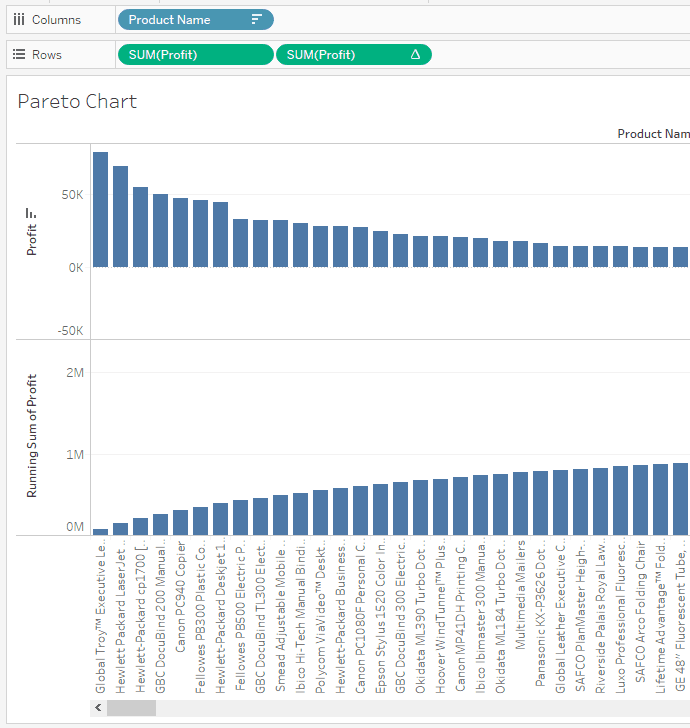 Tableau Pareto Charts